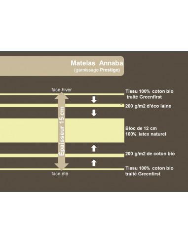 Description matelas latex Annaba Prestige