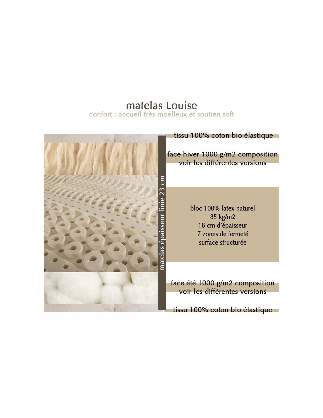 matelas latex naturel 160x200 matelas vegan lucie 23 cm. Black Bedroom Furniture Sets. Home Design Ideas