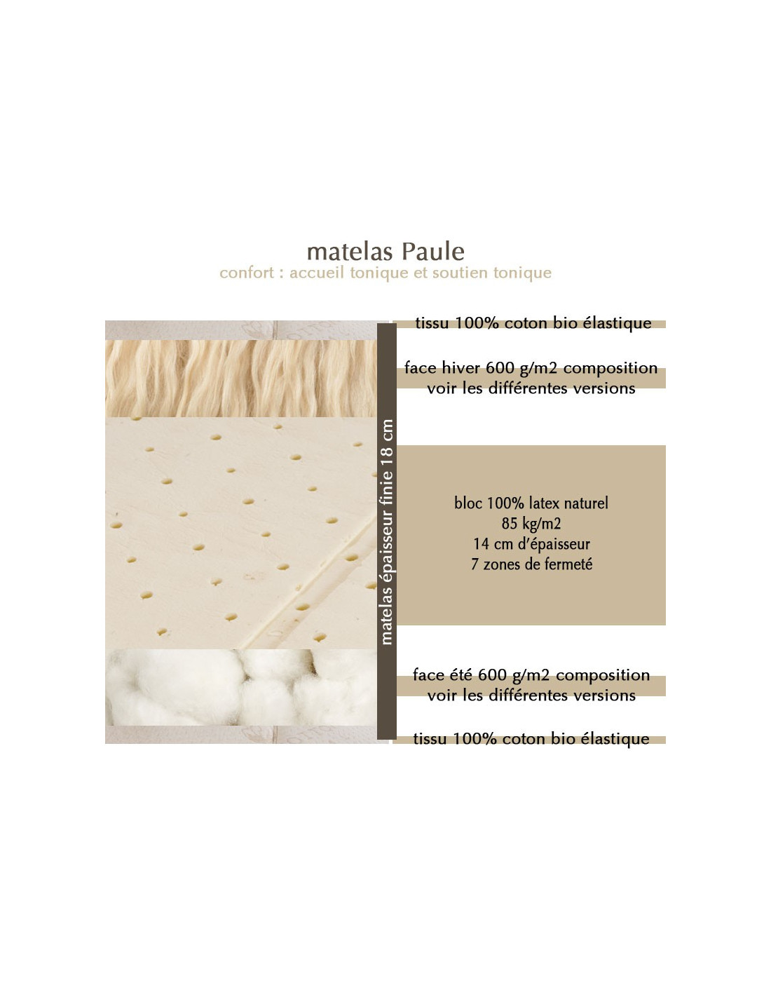 matelas latex naturel paule prestige noctea. Black Bedroom Furniture Sets. Home Design Ideas