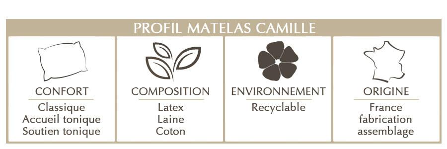 matelas latex Camille