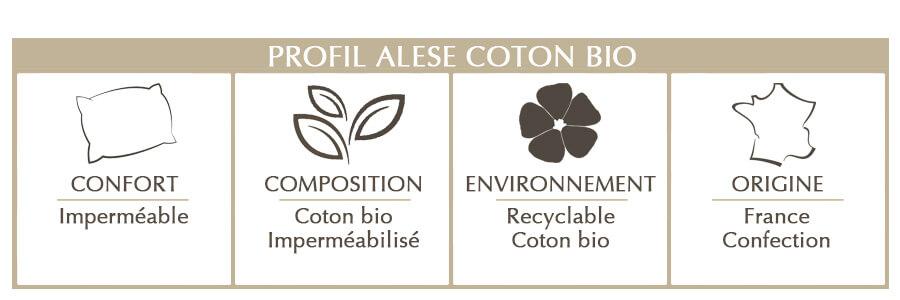 alèse 100% coton bio