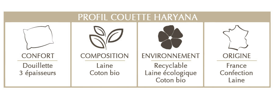 couette laine hiver Haryana