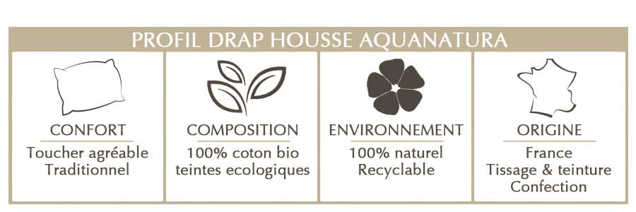 Drap housse coton bio Aquanatura