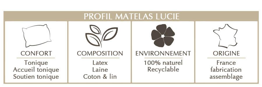 matelas Lucie latex naturel