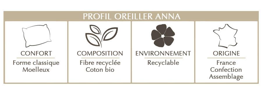 oreiller Anna fibres recyclées