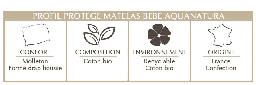 protège matelas bébé coton bio